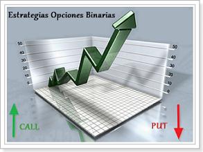 Estrategia de comercio de opciones binarias 2020