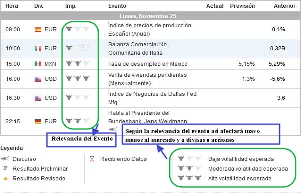 calendario_economico_como_estrategia