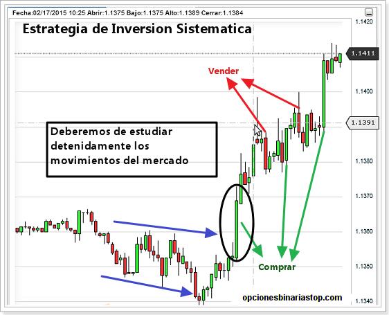 ejemplo_inversion_sistematica_estrategia