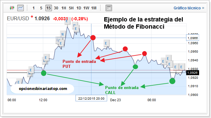 ejemplo_metodo_fibonacci