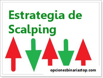 Estrategia martingala opciones binarias put call