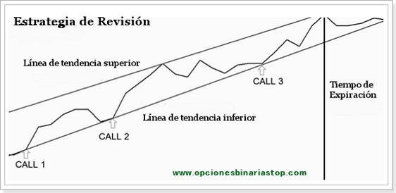 estrategia_revision_OBT