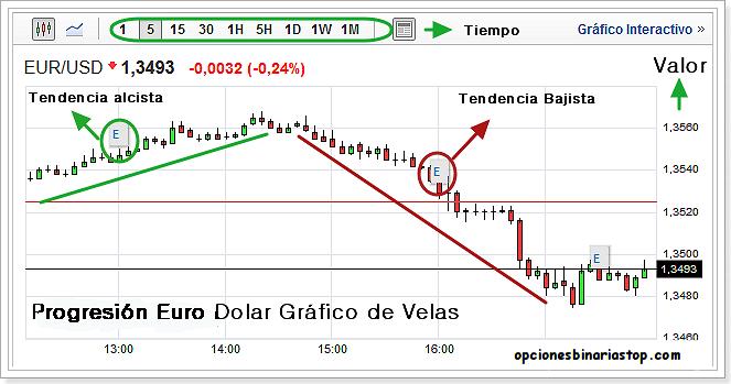 grafico_euro_dolar_eur_usd2