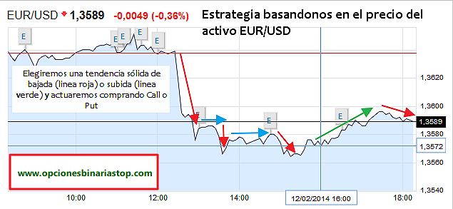 precio_del_activo
